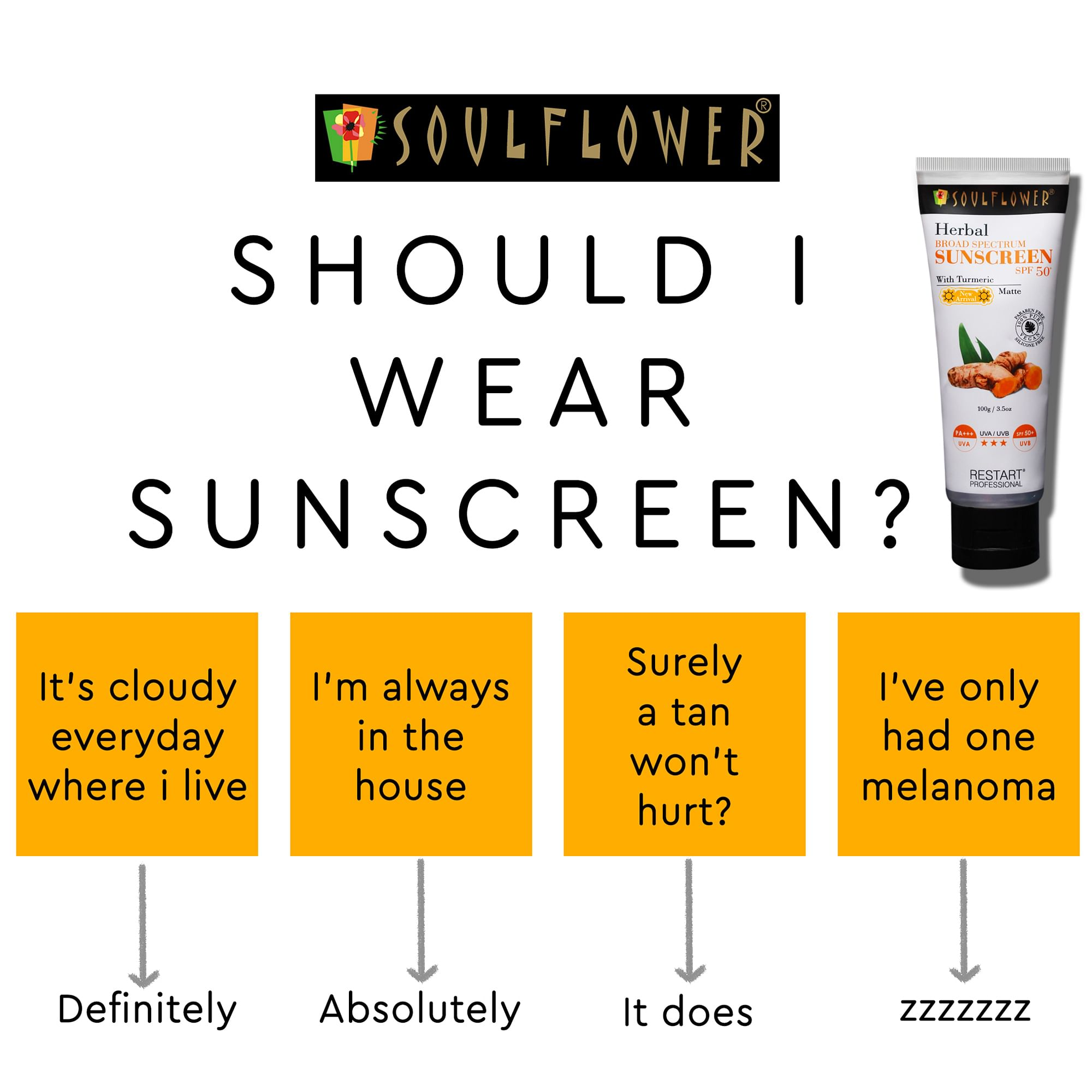 Soulflower Herbal Broad Spectrum SUNSCREEN SPF 50+ with Turmeric 100g
